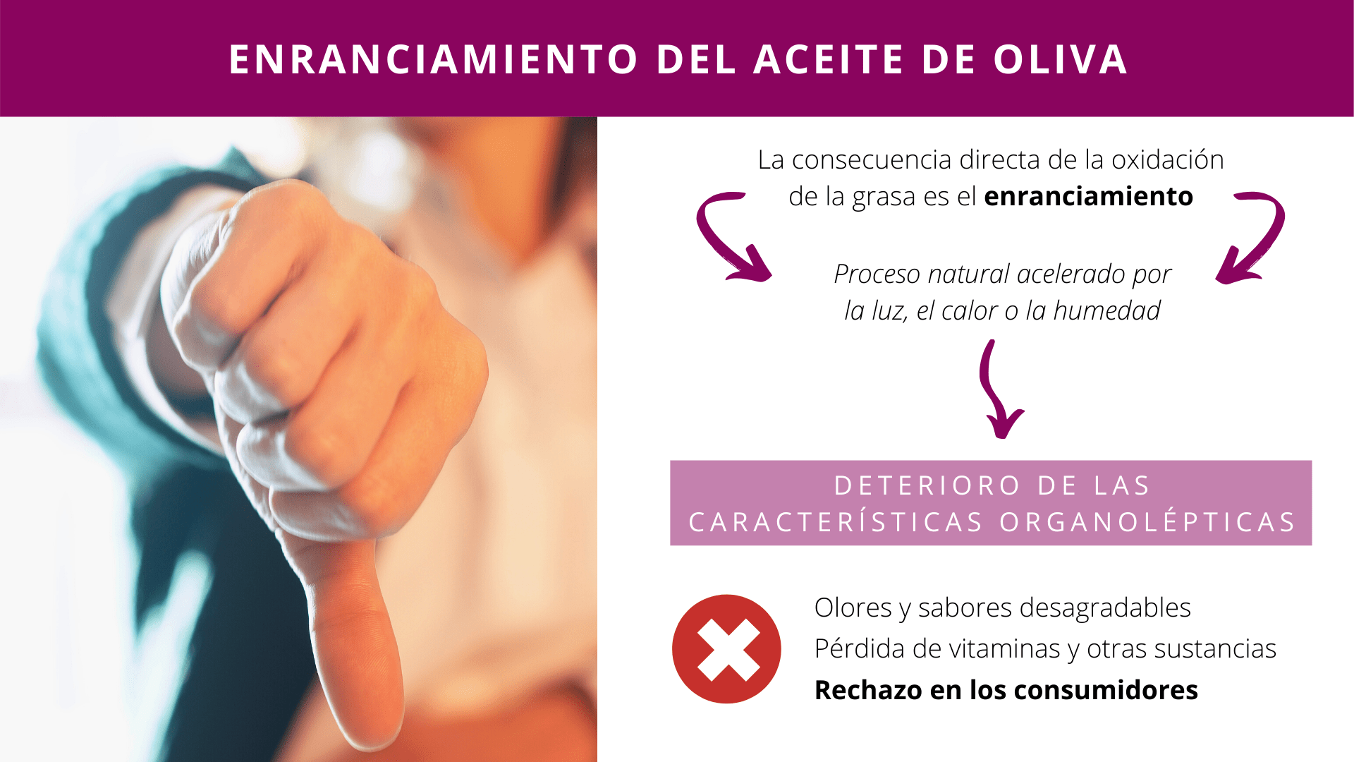 Parámetos analíticos aceites oliva 3